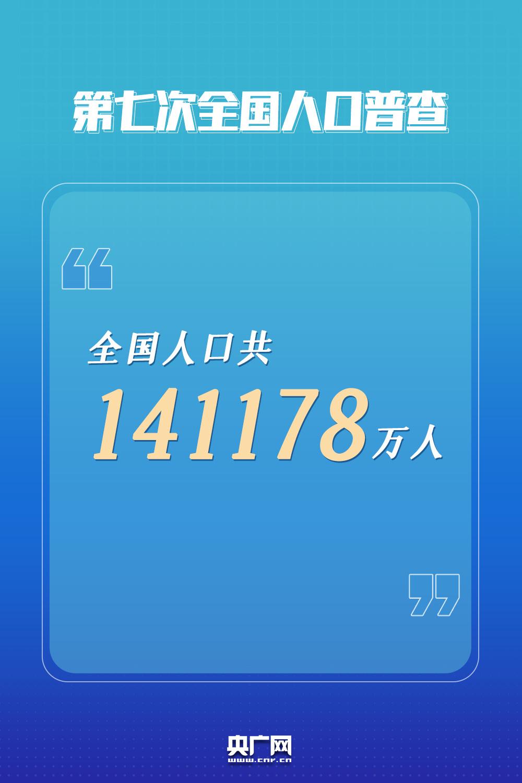 人口增长曲线_十年里,浙江省人口净增1000多万,生产总值增长1倍6457万人背后的