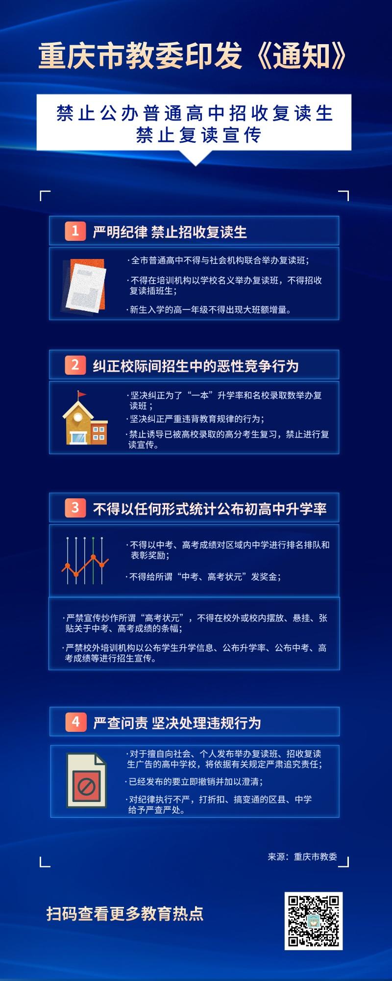 重庆:禁止公办普通高青岛技术学校中招收复读生 禁止复读宣传