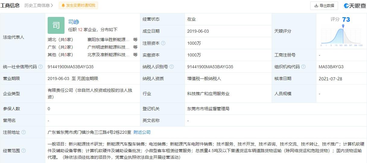 东风关联公司经营新增新能源汽车销售等业务