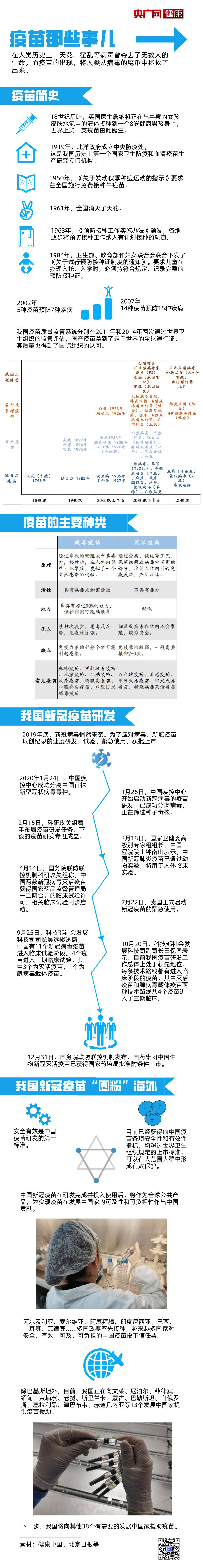 【科普】疫北京助孕苗那些事儿